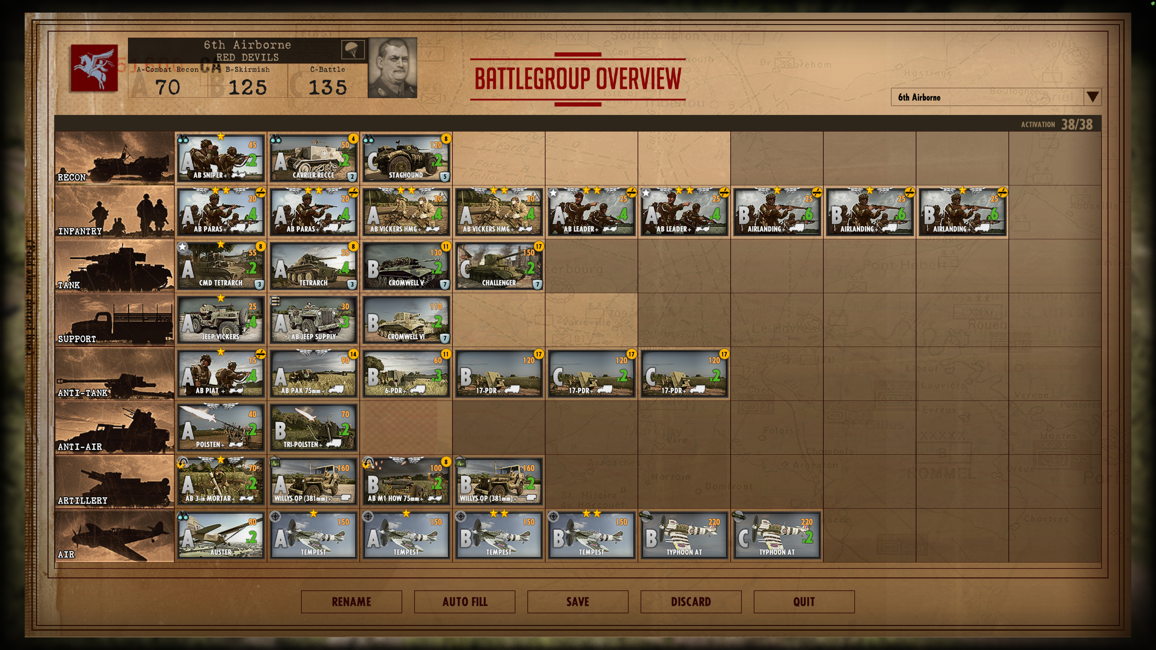 Steel Division Normandy 44 Battlegroup Phases